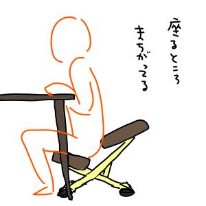 バランスチェアのダメな座り方その3