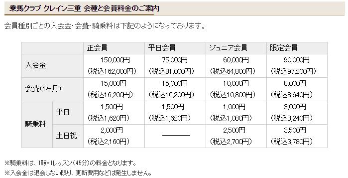 2016-03-29現在の料金表