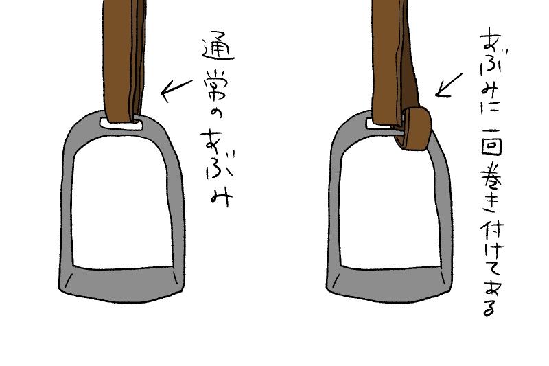 鐙のベルト穴が無い時の長さ調整