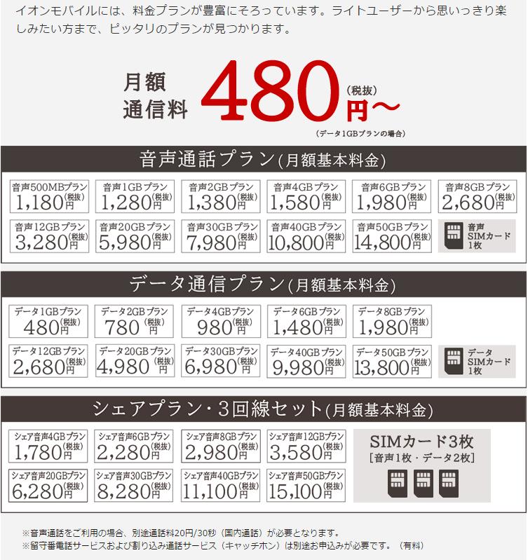 イオンモバイル料金表