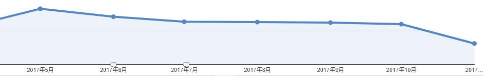 2017-11-19_10h17_44
